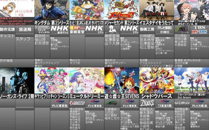 春番动画列表1.0版!2月第一周新闻汇总
