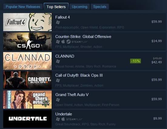 CLANNAD 英文版进入steam畅销排名前3名