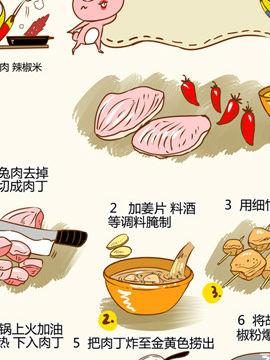 舌尖上的美味之老皮湘菜十