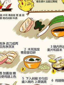 舌尖上的美味之老皮湘菜十一