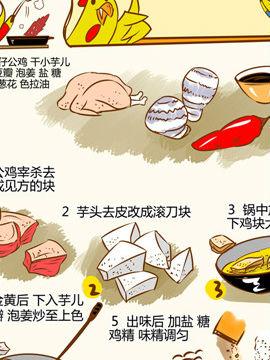 舌尖上的美味之老皮湘菜十五