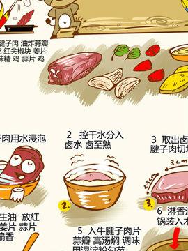 舌尖上的美味之老皮湘菜十六