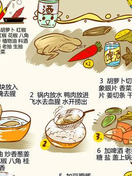 舌尖上的美味之老皮湘菜十七