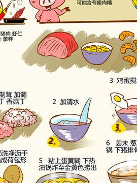 舌尖上的美味之老皮湘菜二十四
