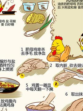 舌尖上的美味之老皮湘菜二十七