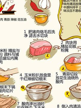 舌尖上的美味之老皮湘菜二十八