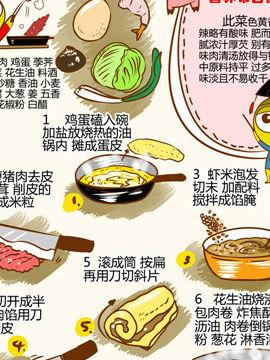 舌尖上的美味之老皮湘菜三十
