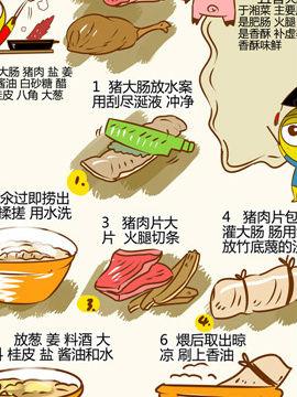舌尖上的美味之老皮湘菜三十二
