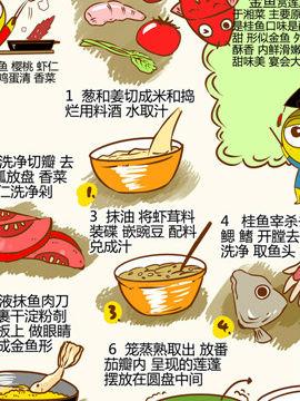 舌尖上的美味之老皮湘菜三十五