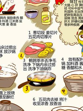 舌尖上的美味之老皮湘菜三十六