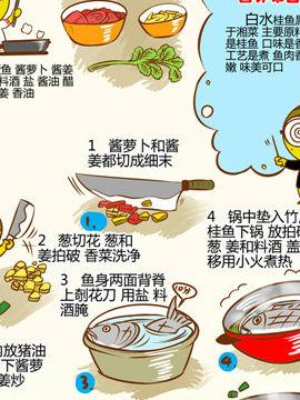 舌尖上的美味之老皮湘菜四十六