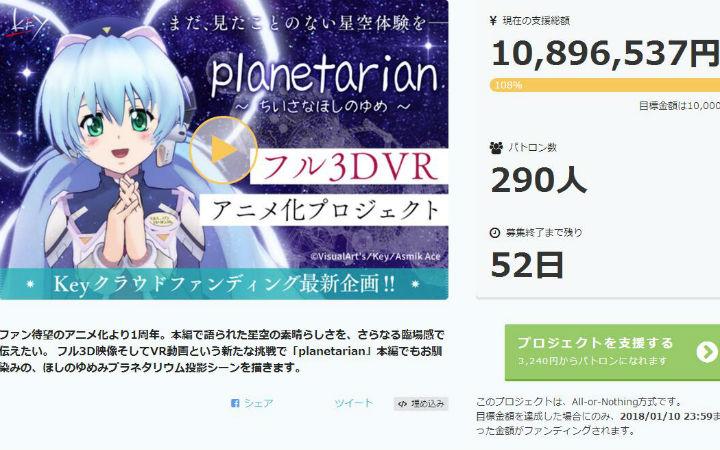两天凑齐1000万日元!《星之梦》VR计划达成目标