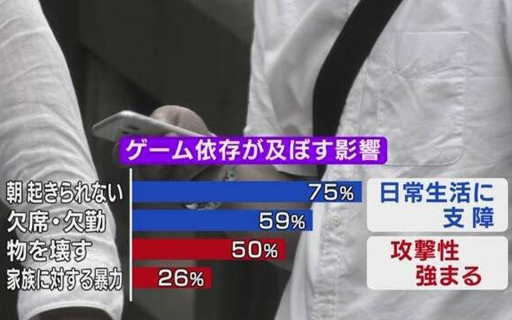 NHK关注游戏成瘾问题 报道成瘾少年们的生活状况