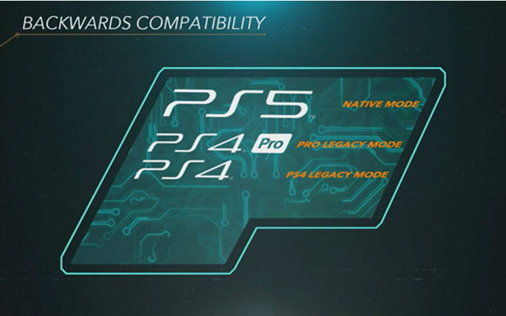 "索尼最新主机""PlayStation 5""公开详细情况"