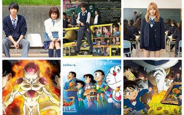 动画大胜利,15年上半年日本国产电影票房排行榜