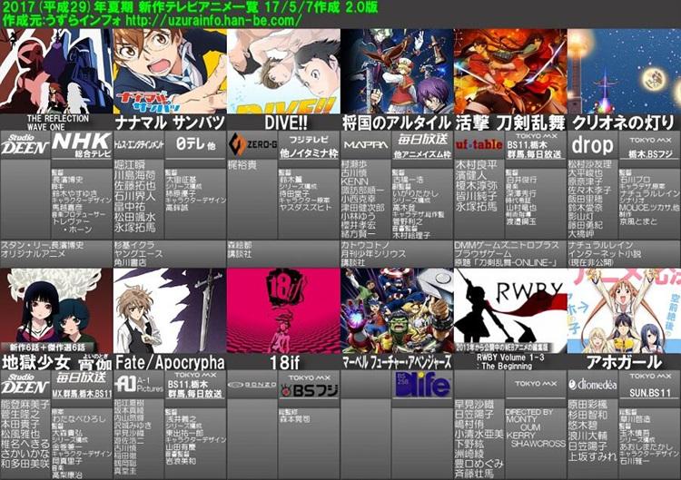 暑假要看什么动画?日网统计7月番动画表