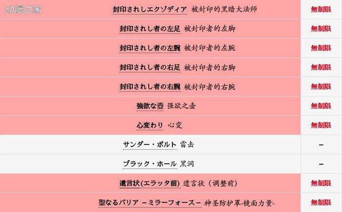 限制卡翻译.jpg