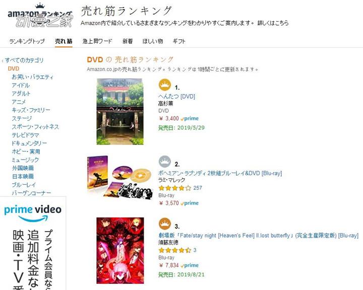 达纪导演自主制作的新作登亚马逊光盘销量榜榜首
